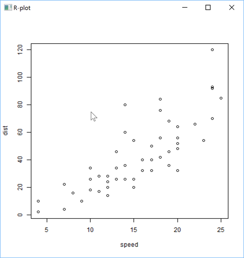 A simple R scatter plot